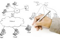 Network-Design-hand-drawing